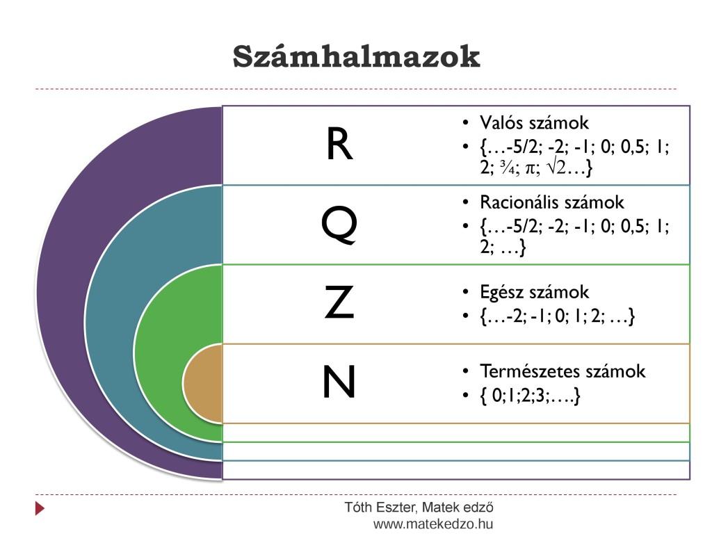 szamhalmazok-matekedzo
